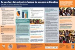 The power of peers: Multi-country analysis of adolescent viral suppression in sub-Saharan Africa
