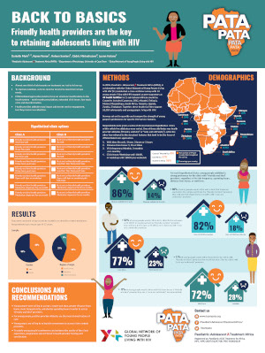 Back to basics: Friendly health providers are the key to retaining adolescents living with HIV