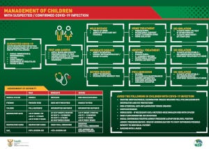 South Africa: Management of children with suspected/confirmed COVID-19 infection